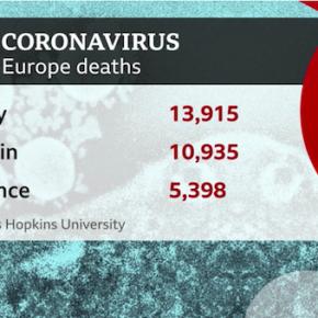 コロナウィルス、感染と死亡率